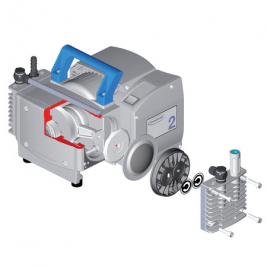 Chemistry Diaphragm Pumps and Pumping Systems